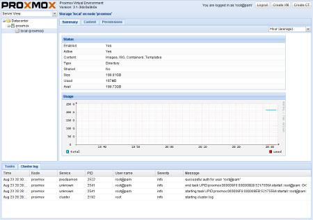 proxmox 4.2