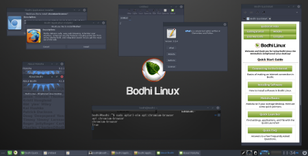 Bodhi Linux 4.1.0