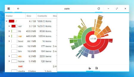 Zorin OS 12.2